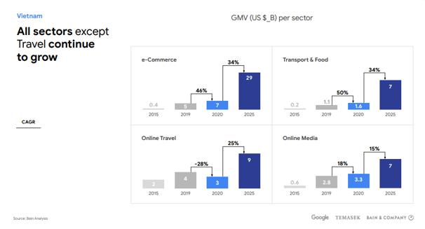 ccq4_google_ecom_economy