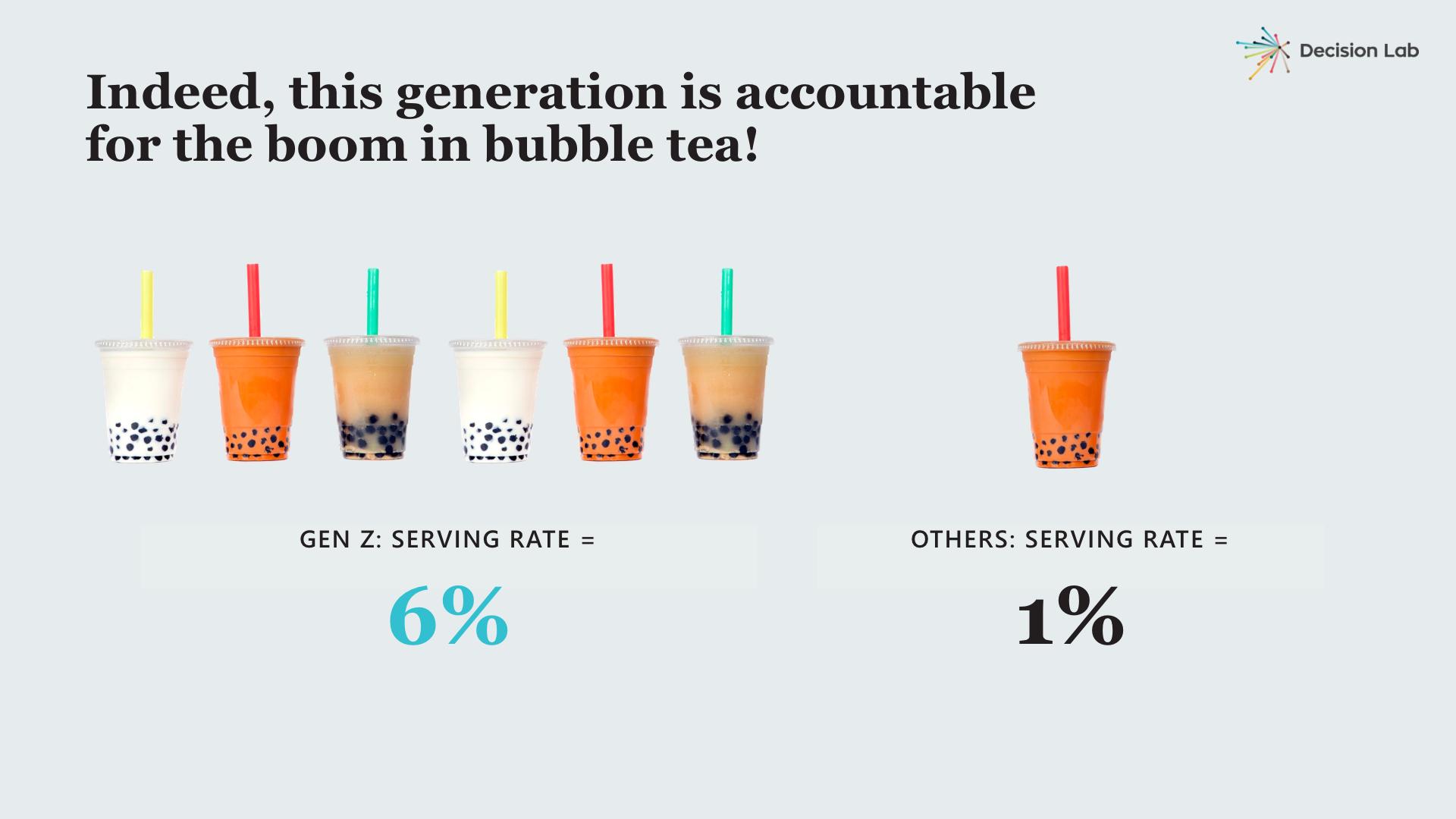 GenZ - Foodservice Report - 2017 - Gen Z is a bubble tea generation .png